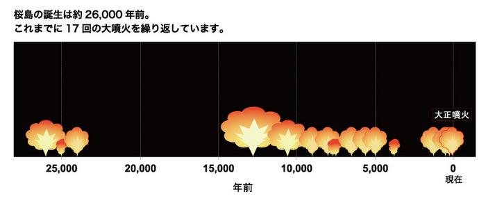 funkanorekishi3.jpg
